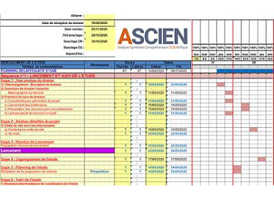ASCIEN - Planning lancement étude de prix bâtiment 201113